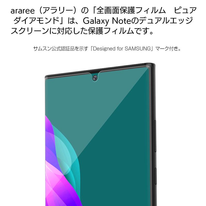 Galaxy Noteのデュアルエッジスクリーンに対応した保護フィルムです。