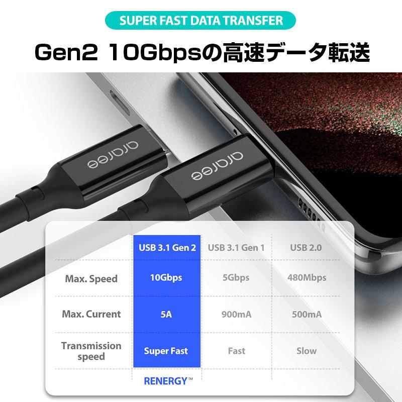 GEN2 10Gbpsの高速データ転送 超高速でのデータ転送や同期を行うことが可能です。従来の規格であるUSB3.0と比較し2倍の速度を実現しました。長編映画(約5GB)を5-6秒で転送することができます。
