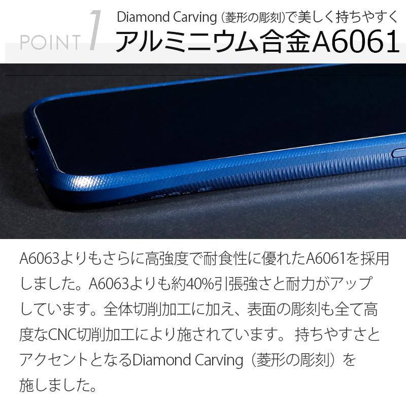 アルミニウム合金A6063