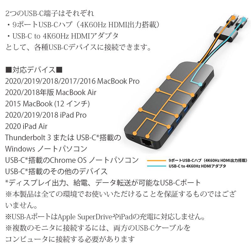 2つのUSB-C端子はそれぞれ・9ポートUSB-Cハブ(4K60Hz HDMI出力搭載)・USB-C to 4K60Hz HDMIアダプタとして、各種USB-Cデバイスに接続できます。