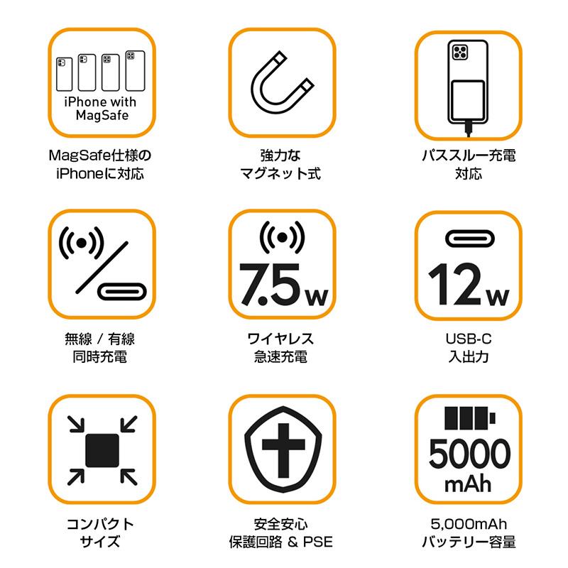 「HyperJuice マグネット式ワイヤレスモバイルバッテリー」の特徴