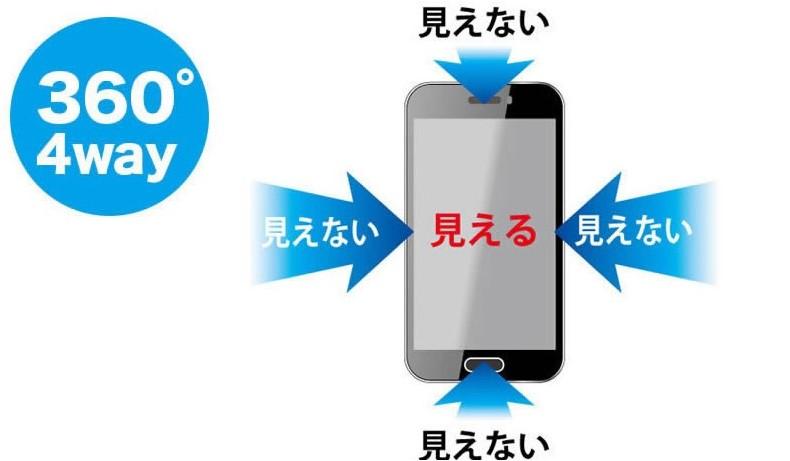 360度のぞき見防止フィルム iPhone13 mini Pro Max