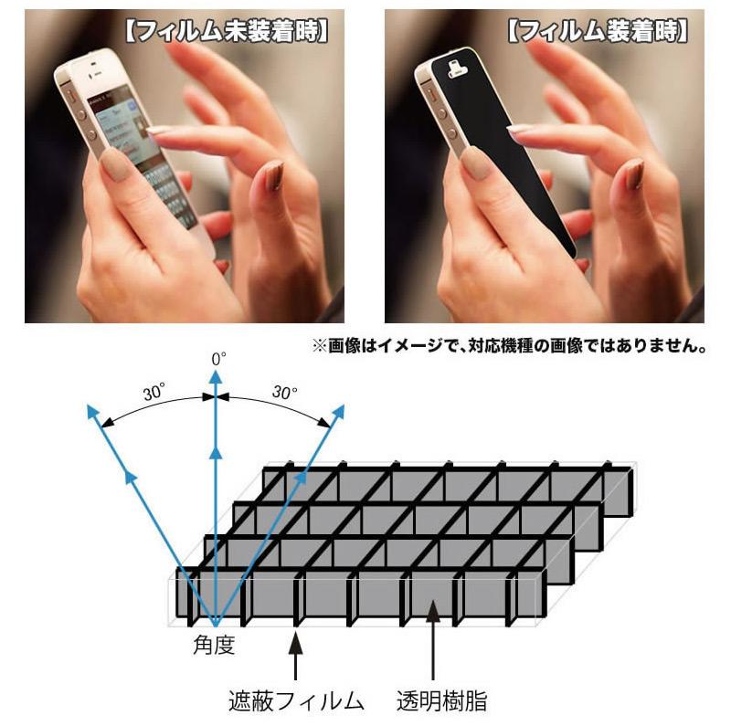 少し傾けるだけで視線をブロック iPhone13 mini Pro Max 360度のぞき見防止フィルム