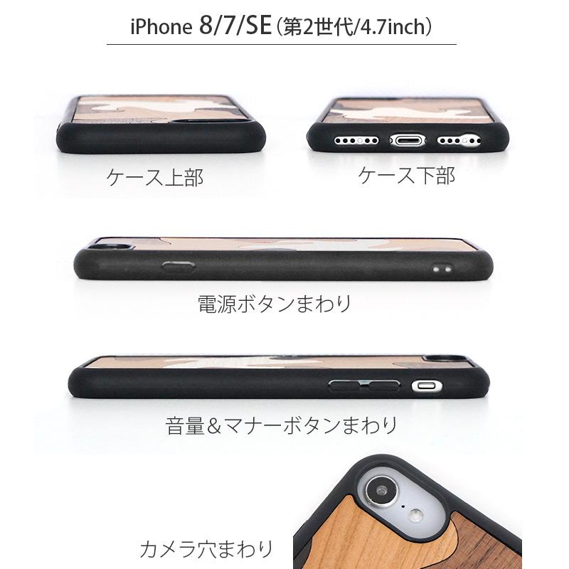 iPhoneSE第2世代 4.7インチ/8/7 ボタンまわり